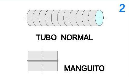 Tubo Normal