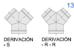 Derivación-S_Derivación-R-R