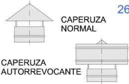 Caperuza