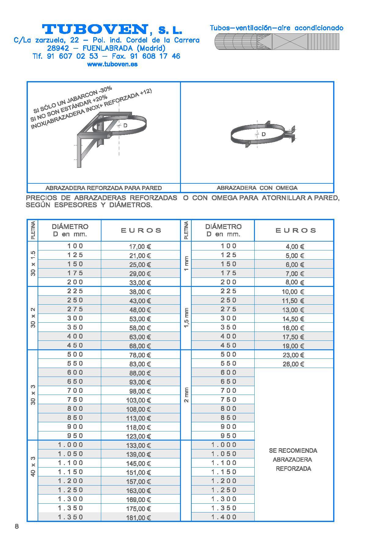 Detalle - Abrazadera Reforzada