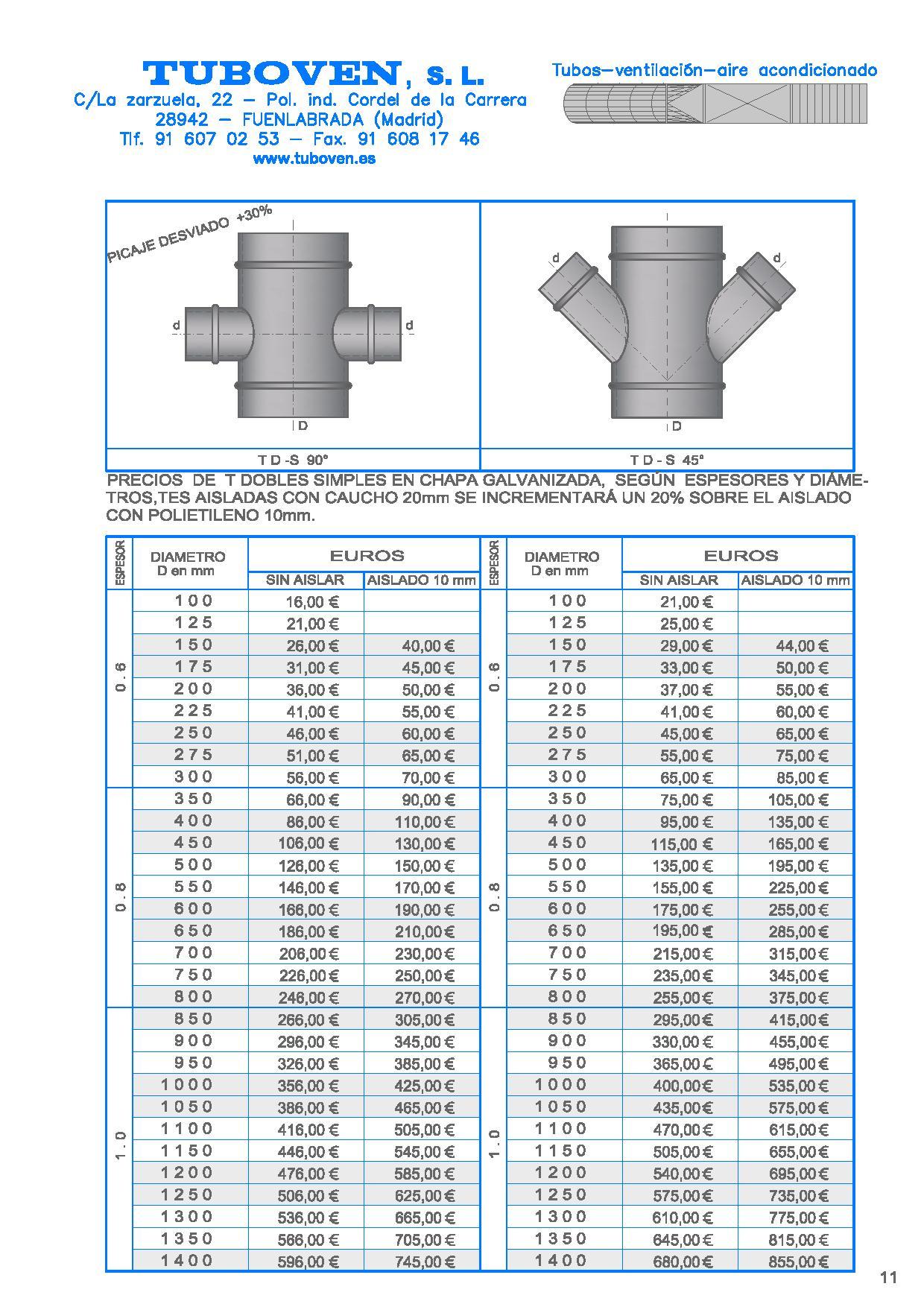 Detalle - TD-S 45º_90º