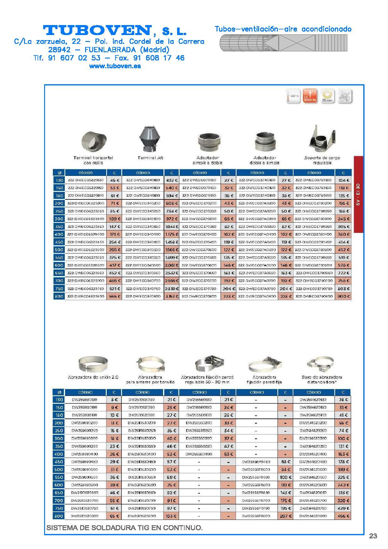 Detalle - Sistema SVEI30