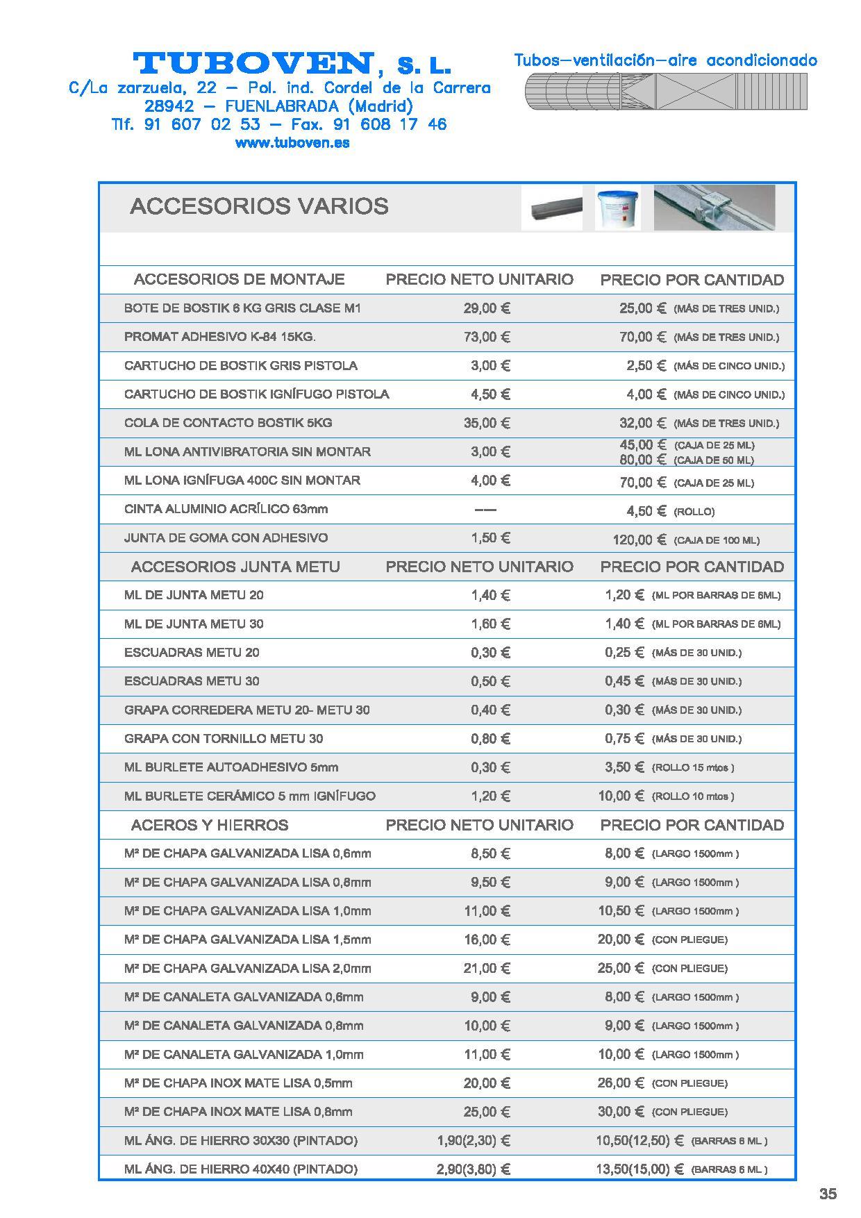Detalle - Accesorios